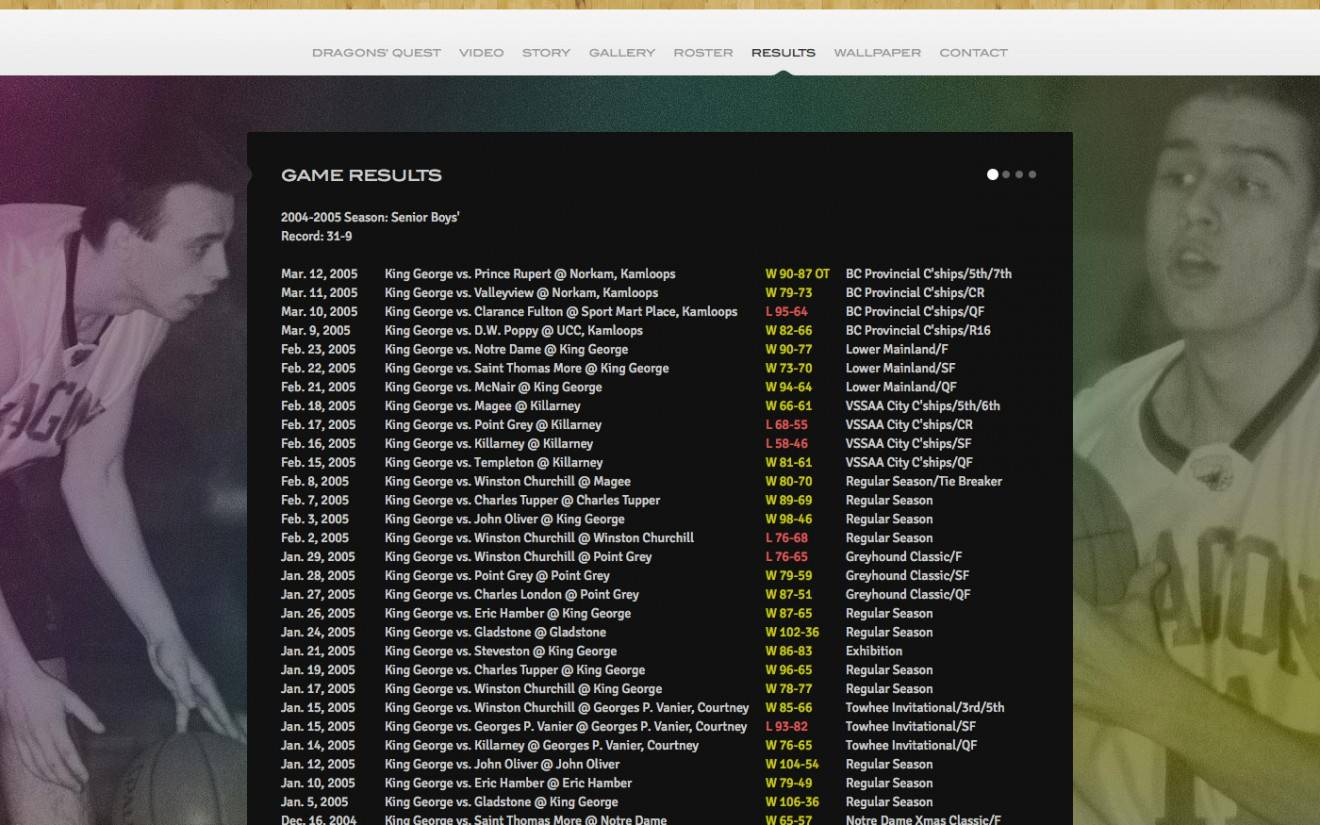 Website Results Page