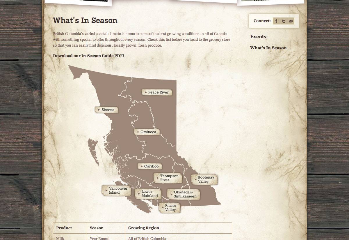 What's In Season Map